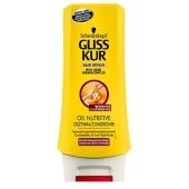 Бальзам для длинных посеченных волос Глис Кур (Gliss Kur) Nutritive, 200 мл – ИМ «Обжора»