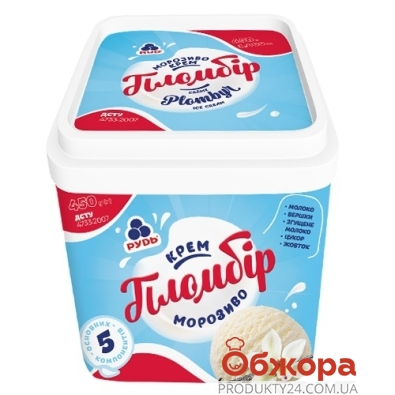 Мороженое Крем-Пломбир Рудь 450 г – ИМ «Обжора»