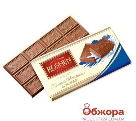 Шоколад Рошен (Roshen) молочный 100 г – ИМ «Обжора»