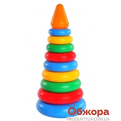 Игрушка Тигрес Пирамидка – ИМ «Обжора»